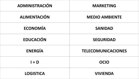 Tabla sectores